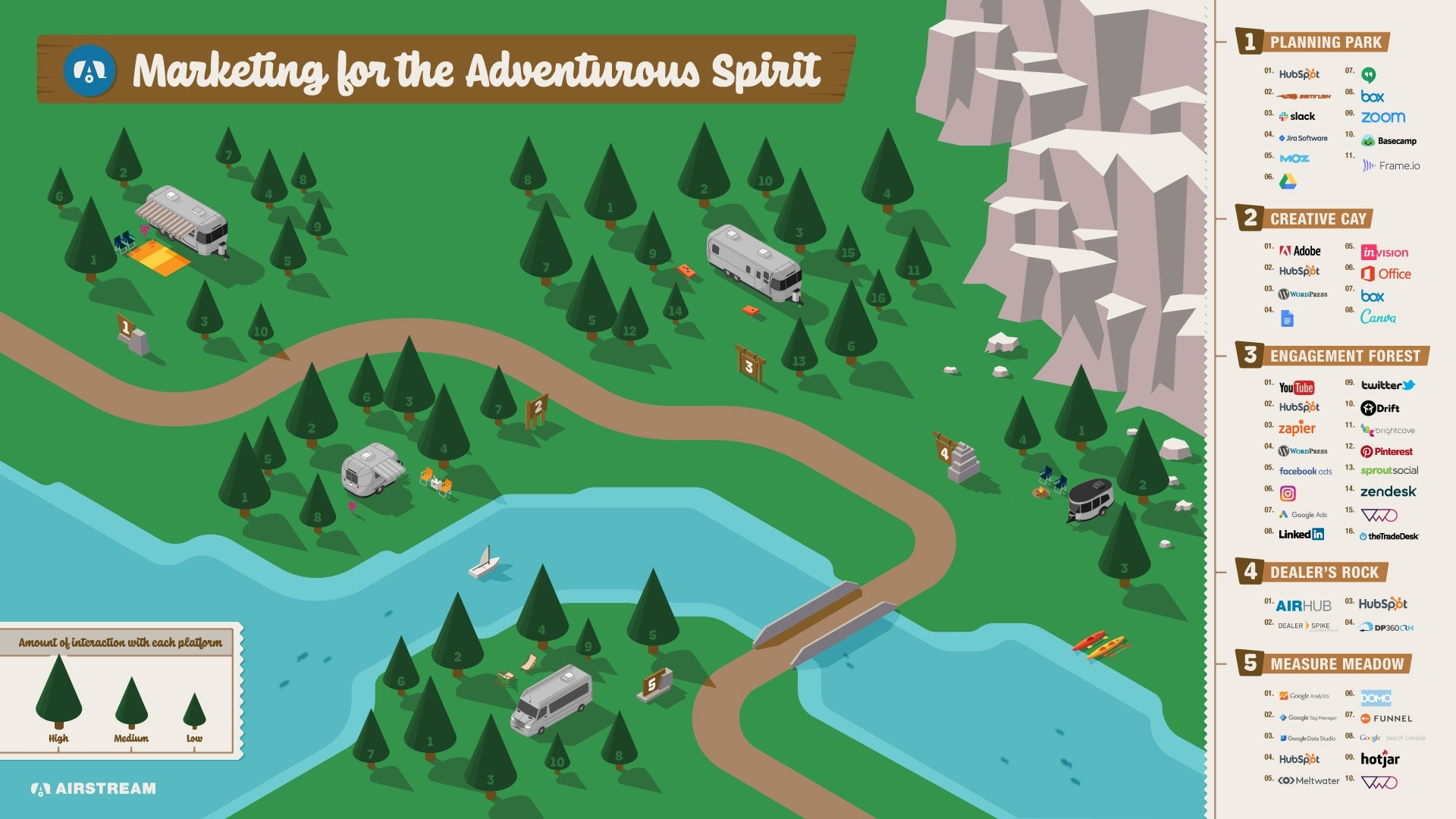 Park Map Illustration with Five Campsites with Airstream Travel Trailers and Marketing Technology