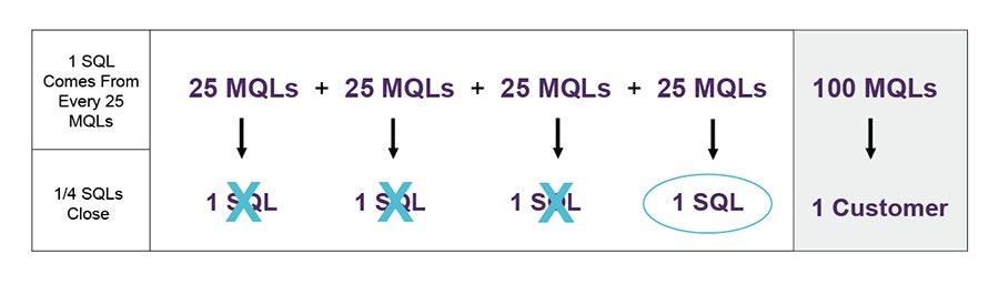 mql chart