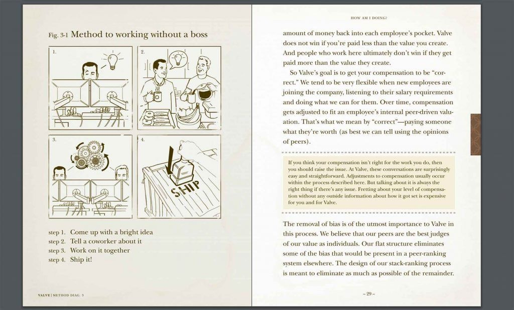 Valve Employee Handbook Illustrations