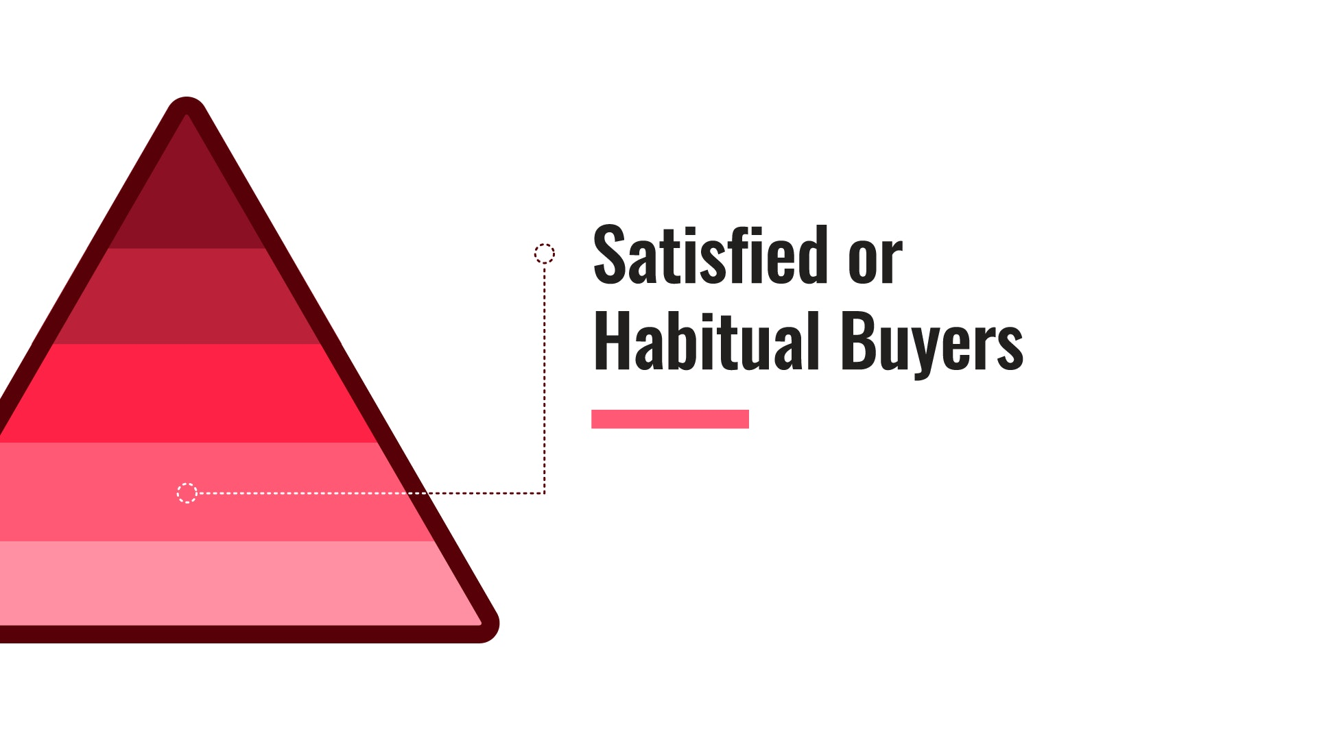 satisfied or habitual buyers graphic