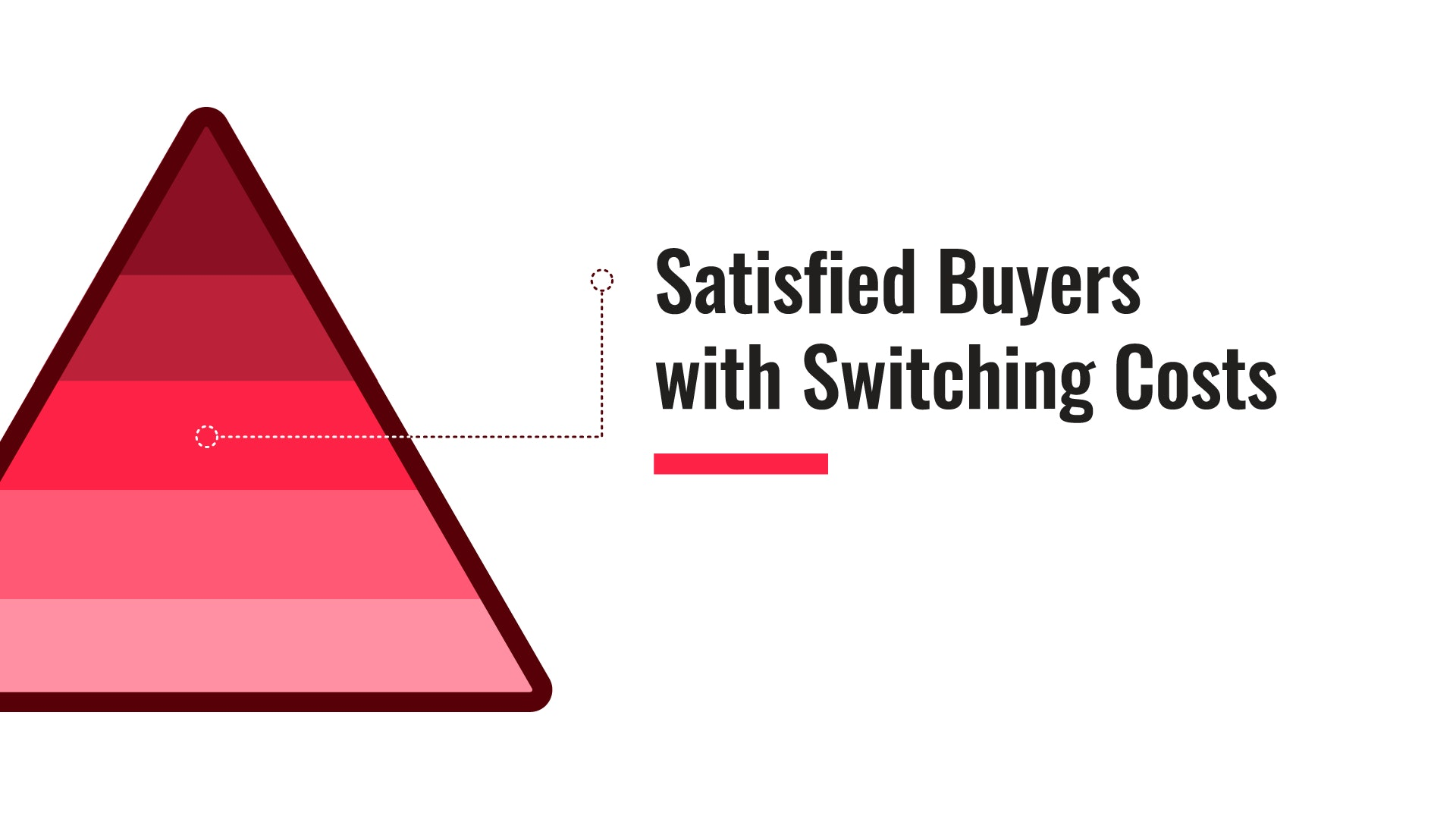 satisfied buyers switching graphic