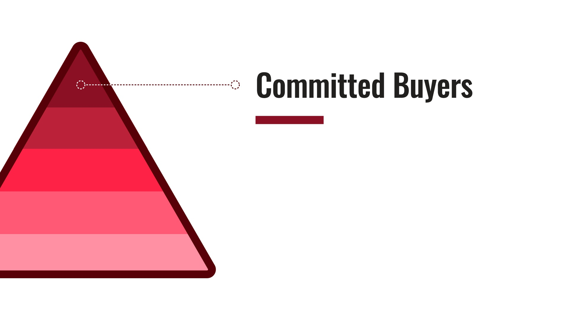 committed buyers graphic