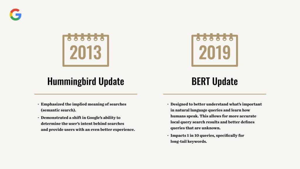 Hummingbird vs. BERT Google Updates