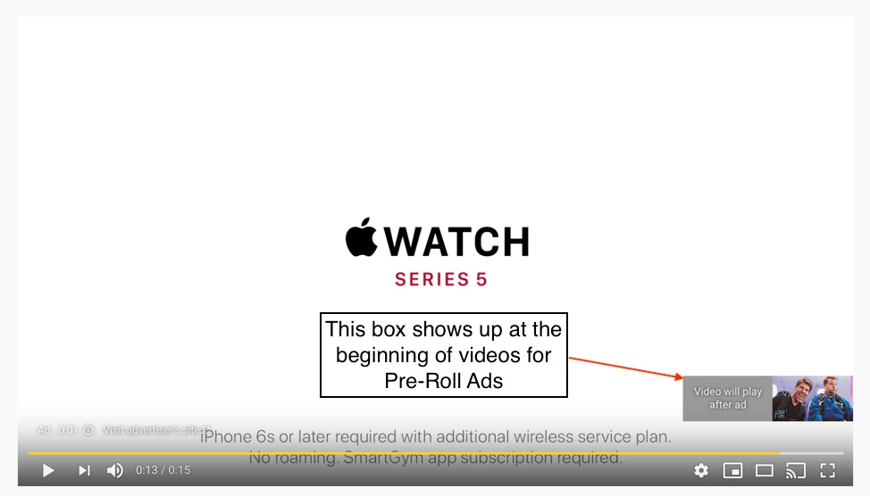 Example of Apple Watch Ad