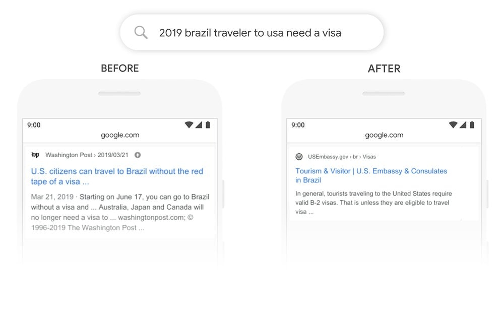 Google BERT Update Example