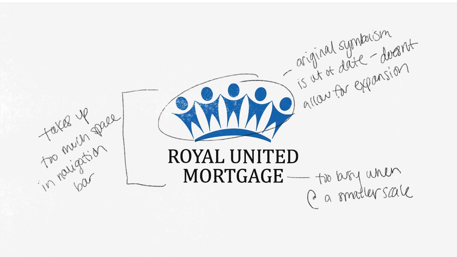 Royal United Mortgage Logo Notes