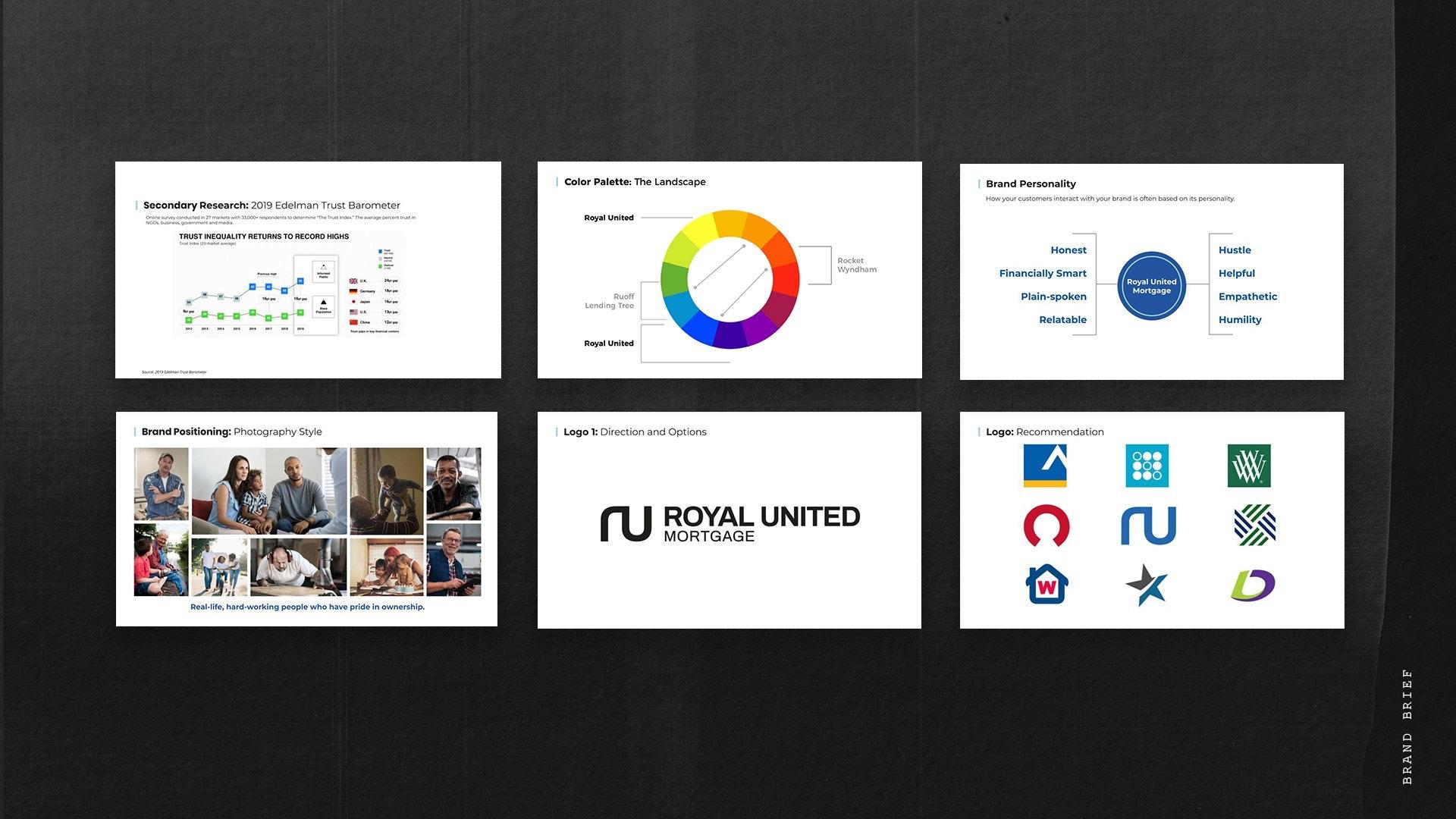 Royal United Mortgage Brand Brief