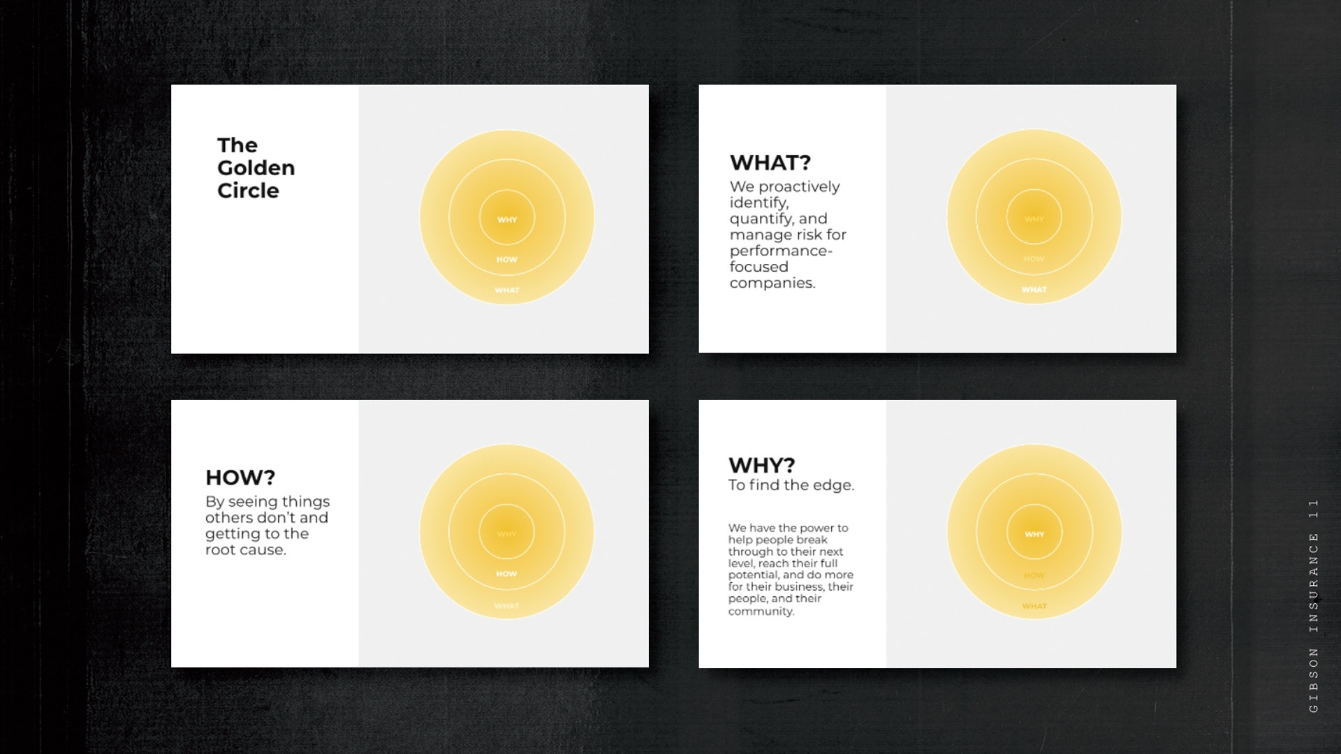 Golden Circle Brand