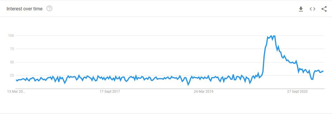 google trends webinar